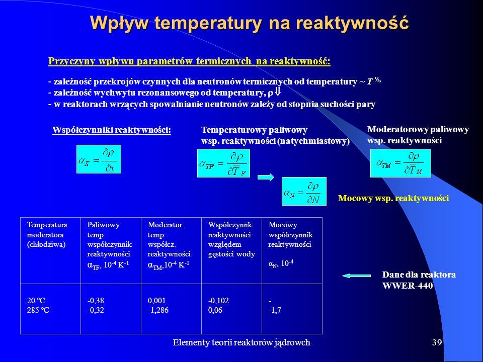 Elementy teorii reaktorów jądrowch39 Wpływ temperatury na reaktywność Przyczyny wpływu parametrów termicznych na reaktywność: - zależność przekrojów c