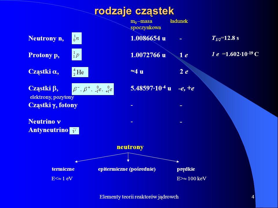 Elementy teorii reaktorów jądrowch4 rodzaje cząstek Neutrony n, Protony p, Cząstki, elektrony, pozytony Cząstki, fotony Neutrino Antyneutrino m 0 –mas