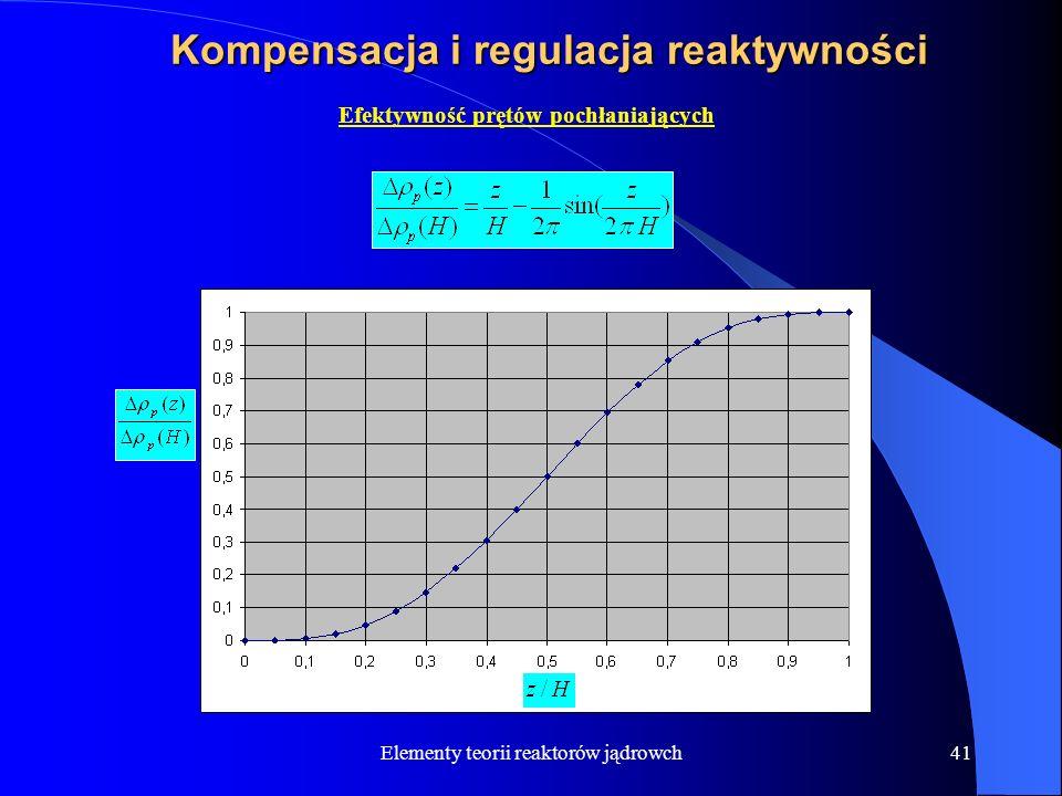 Elementy teorii reaktorów jądrowch41 Kompensacja i regulacja reaktywności Efektywność prętów pochłaniających