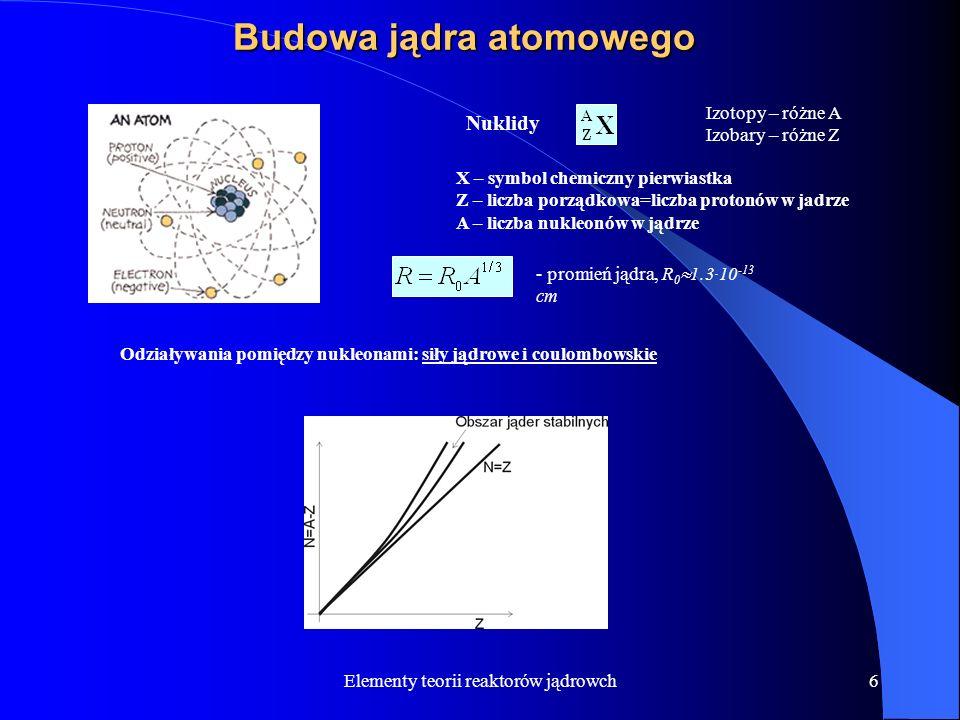Elementy teorii reaktorów jądrowch6 Budowa jądra atomowego Nuklidy X – symbol chemiczny pierwiastka Z – liczba porządkowa=liczba protonów w jadrze A –