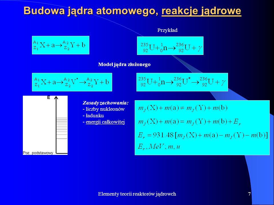 Elementy teorii reaktorów jądrowch7 Budowa jądra atomowego, reakcje jądrowe Przykład Model jądra złożonego Zasady zachowania: - liczby nukleonów - ład