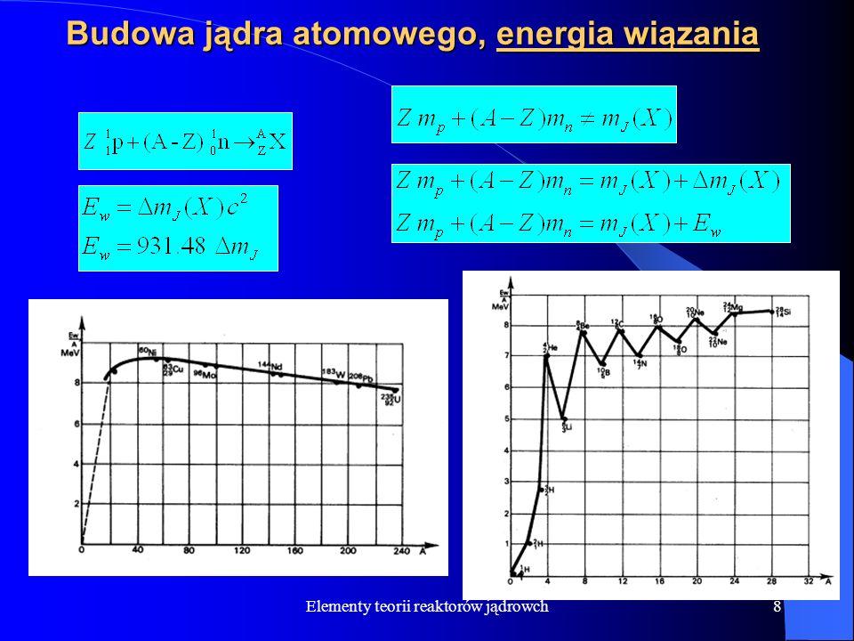 Elementy teorii reaktorów jądrowch8 Budowa jądra atomowego, energia wiązania