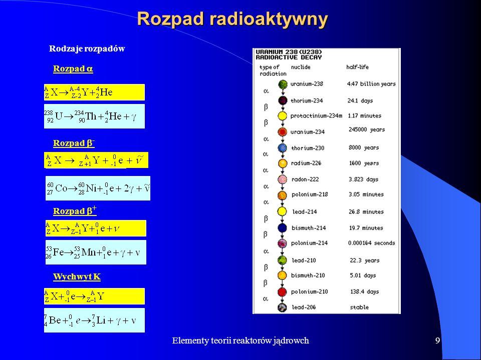 Elementy teorii reaktorów jądrowch9 Rozpad radioaktywny Rodzaje rozpadów Rozpad Rozpad - Wychwyt K Rozpad +