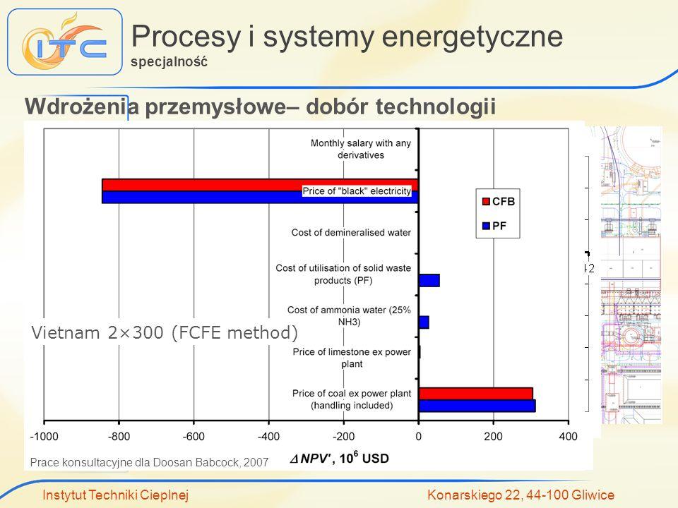Instytut Techniki Cieplnej Konarskiego 22, 44-100 Gliwice Procesy i systemy energetyczne specjalność Wdrożenia przemysłowe– dobór technologii Paliwa: