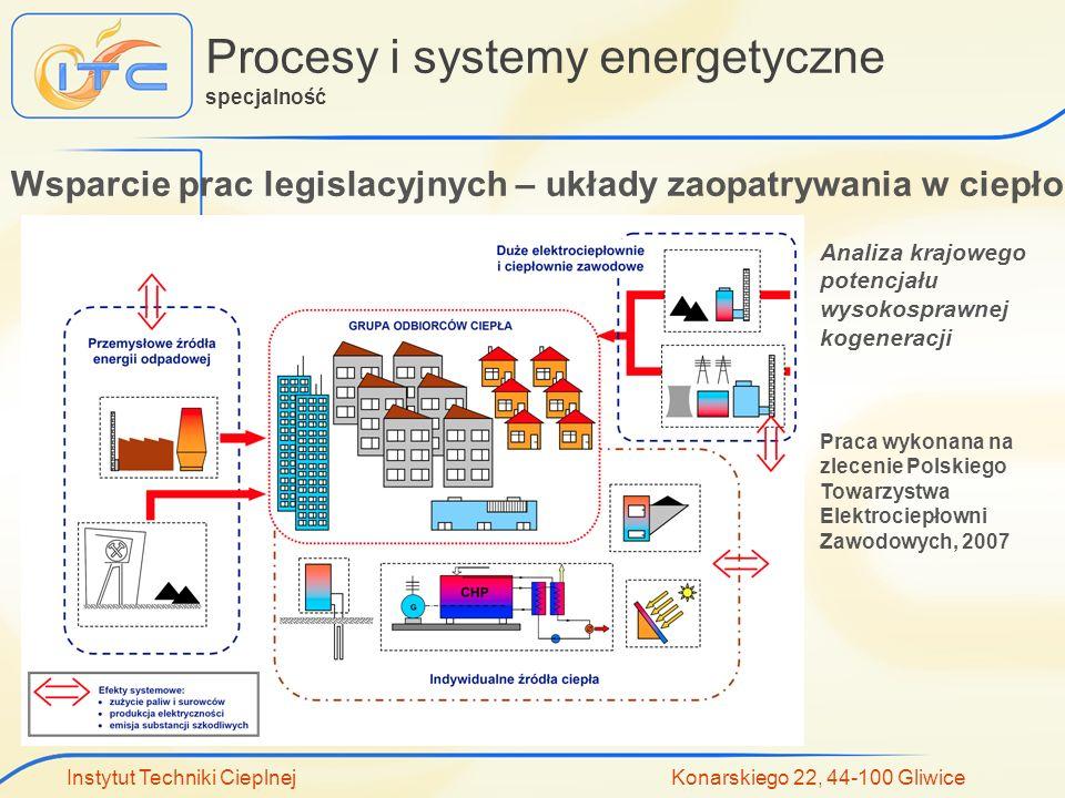 Instytut Techniki Cieplnej Konarskiego 22, 44-100 Gliwice Procesy i systemy energetyczne specjalność Wsparcie prac legislacyjnych – układy zaopatrywan