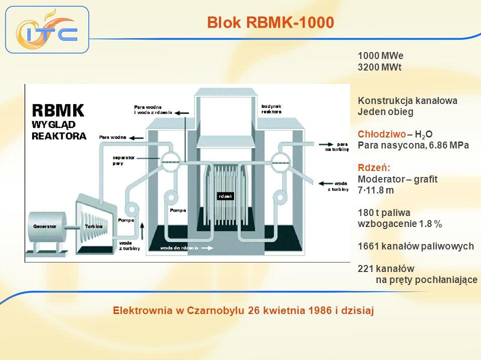 Elektrownia w Czarnobylu 26 kwietnia 1986 i dzisiaj Blok RBMK-1000 1000 MWe 3200 MWt Konstrukcja kanałowa Jeden obieg Chłodziwo – H 2 O Para nasycona,
