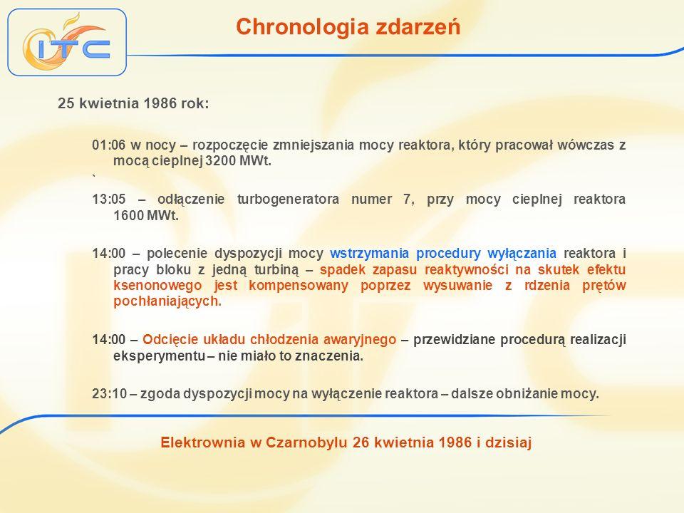 Elektrownia w Czarnobylu 26 kwietnia 1986 i dzisiaj 25 kwietnia 1986 rok: 01:06 w nocy – rozpoczęcie zmniejszania mocy reaktora, który pracował wówcza
