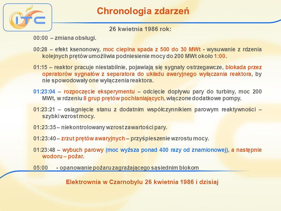 Elektrownia w Czarnobylu 26 kwietnia 1986 i dzisiaj 26 kwietnia 1986 rok: 00:00 – zmiana obsługi. 00:28 – efekt ksenonowy, moc cieplna spada z 500 do