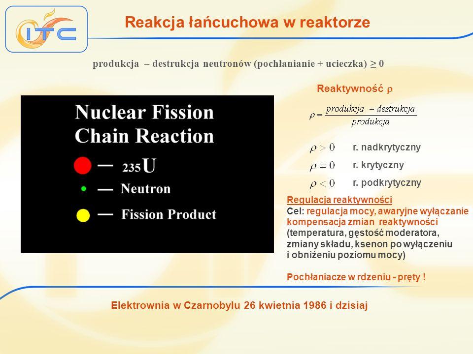 Elektrownia w Czarnobylu 26 kwietnia 1986 i dzisiaj Reakcja łańcuchowa w reaktorze produkcja – destrukcja neutronów (pochłanianie + ucieczka) 0 Reakty