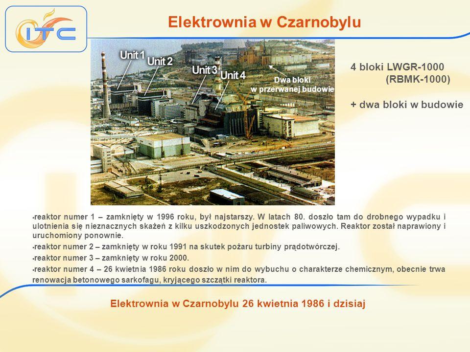 Elektrownia w Czarnobylu 26 kwietnia 1986 i dzisiaj Blok RBMK-1000 1000 MWe 3200 MWt Konstrukcja kanałowa Jeden obieg Chłodziwo – H 2 O Para nasycona, 6.86 MPa Rdzeń: Moderator – grafit 711.8 m 180 t paliwa wzbogacenie 1.8 % 1661 kanałów paliwowych 221 kanałów na pręty pochłaniające
