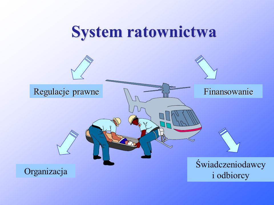 System ratownictwa Finansowanie Świadczeniodawcy i odbiorcy Regulacje prawne Organizacja