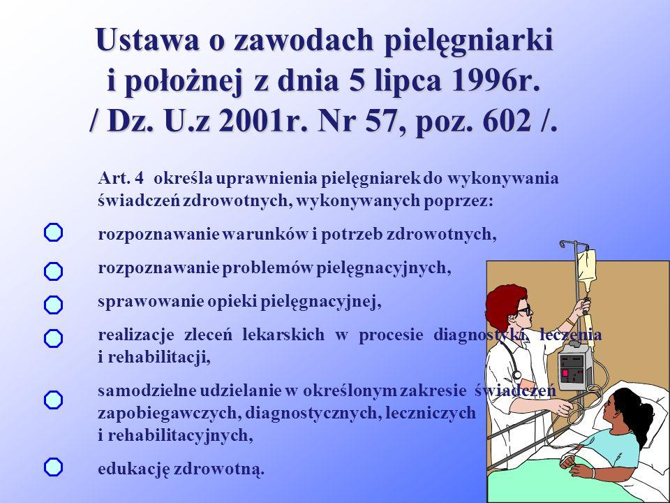 Ustawa o Państwowym Ratownictwie Medycznym 15.