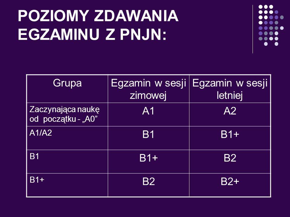POZIOMY ZDAWANIA EGZAMINU Z PNJN: GrupaEgzamin w sesji zimowej Egzamin w sesji letniej Zaczynająca naukę od początku - A0 A1A2 A1/A2 B1B1+ B1 B1+B2 B1