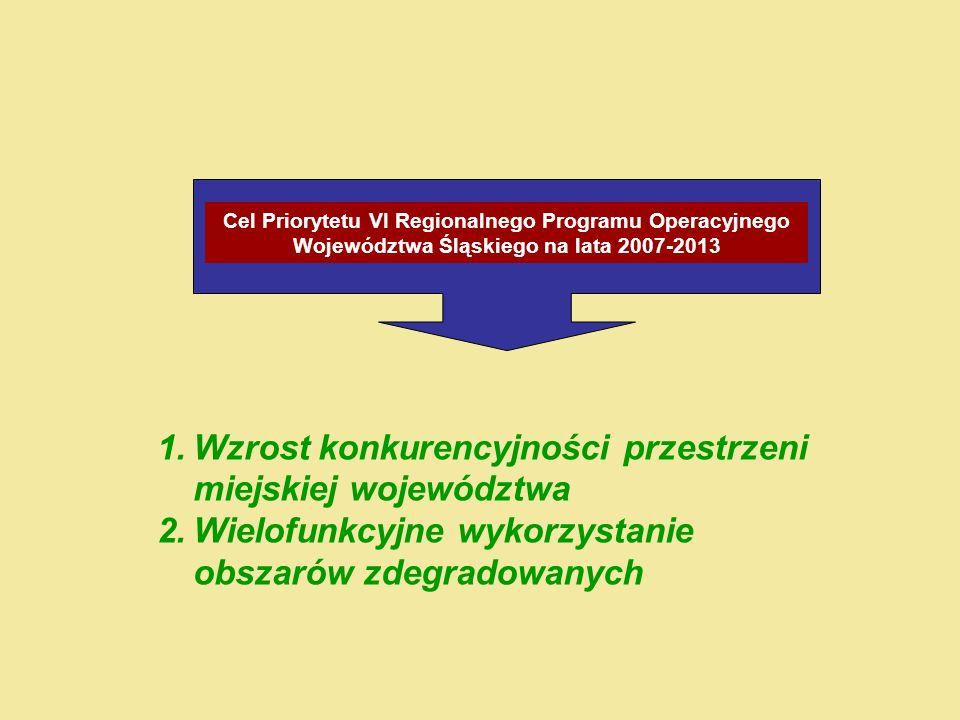 1.Wzrost konkurencyjności przestrzeni miejskiej województwa 2.Wielofunkcyjne wykorzystanie obszarów zdegradowanych Cel Priorytetu VI Regionalnego Programu Operacyjnego Województwa Śląskiego na lata 2007-2013