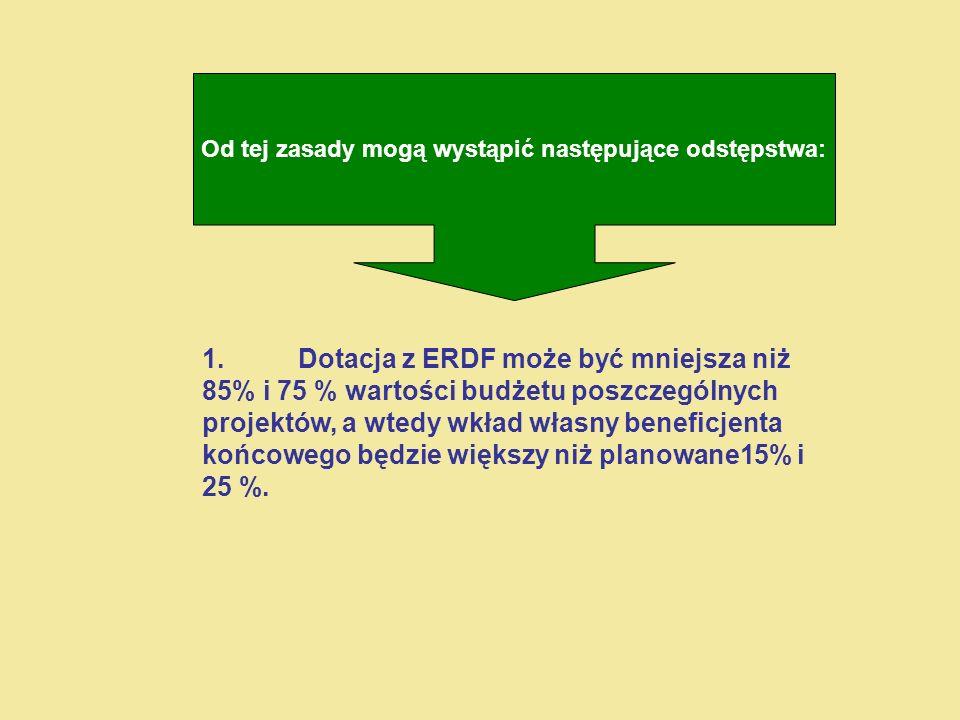 Od tej zasady mogą wystąpić następujące odstępstwa: 1.Dotacja z ERDF może być mniejsza niż 85% i 75 % wartości budżetu poszczególnych projektów, a wtedy wkład własny beneficjenta końcowego będzie większy niż planowane15% i 25 %.