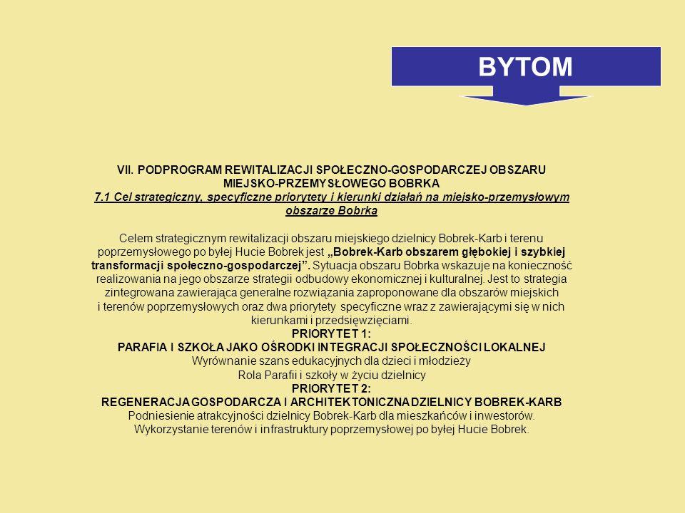 BYTOM VII.