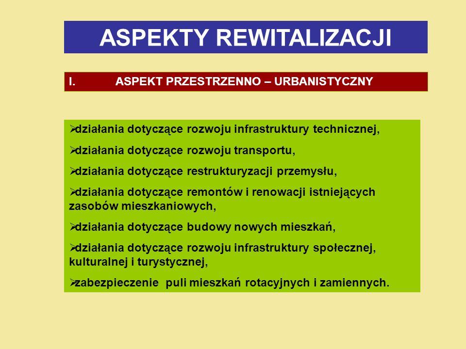 ASPEKTY REWITALIZACJI I.ASPEKT PRZESTRZENNO – URBANISTYCZNY działania dotyczące rozwoju infrastruktury technicznej, działania dotyczące rozwoju transportu, działania dotyczące restrukturyzacji przemysłu, działania dotyczące remontów i renowacji istniejących zasobów mieszkaniowych, działania dotyczące budowy nowych mieszkań, działania dotyczące rozwoju infrastruktury społecznej, kulturalnej i turystycznej, zabezpieczenie puli mieszkań rotacyjnych i zamiennych.