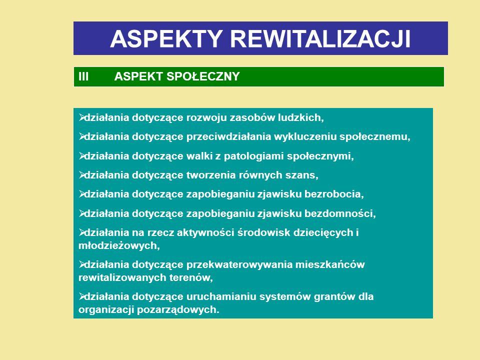 Symulacja finansowania wszystkich zadań objętych Lokalnym Programem Rewitalizacji Miasta Czechowice-Dziedzice na lata 2008-2015: Rok Ogółem w tys.