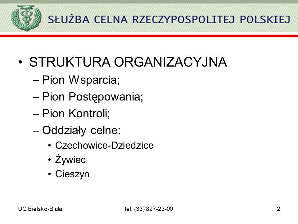 UC Bielsko-Białatel: (33) 827-23-003 Podstawowe zadania Cło i podatki w imporcie: –Oddziały celne; Akcyza: –Wyroby akcyzowe, stałe nadzory, deklaracje; Gry i zakłady wzajemne: –Kontrola, deklaracje, KRAG.