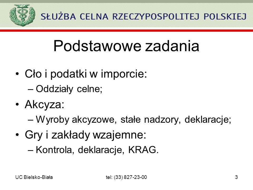 UC Bielsko-Białatel: (33) 827-23-004 Odprawy eksportowe: –Właściwość miejscowa w wywozie siedziba lub miejsce załadunku towaru; Odprawy importowe: –Brak ograniczeń – teren całej UE; –¼ wpływów z cła pozostaje w kraju odprawy.
