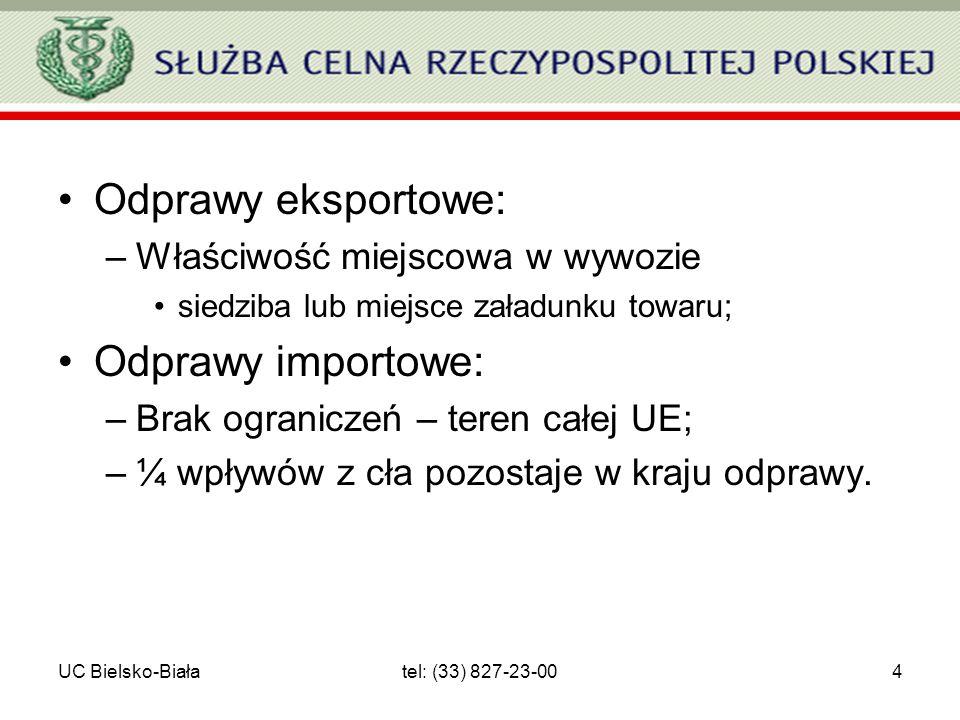 UC Bielsko-Białatel: (33) 827-23-004 Odprawy eksportowe: –Właściwość miejscowa w wywozie siedziba lub miejsce załadunku towaru; Odprawy importowe: –Br