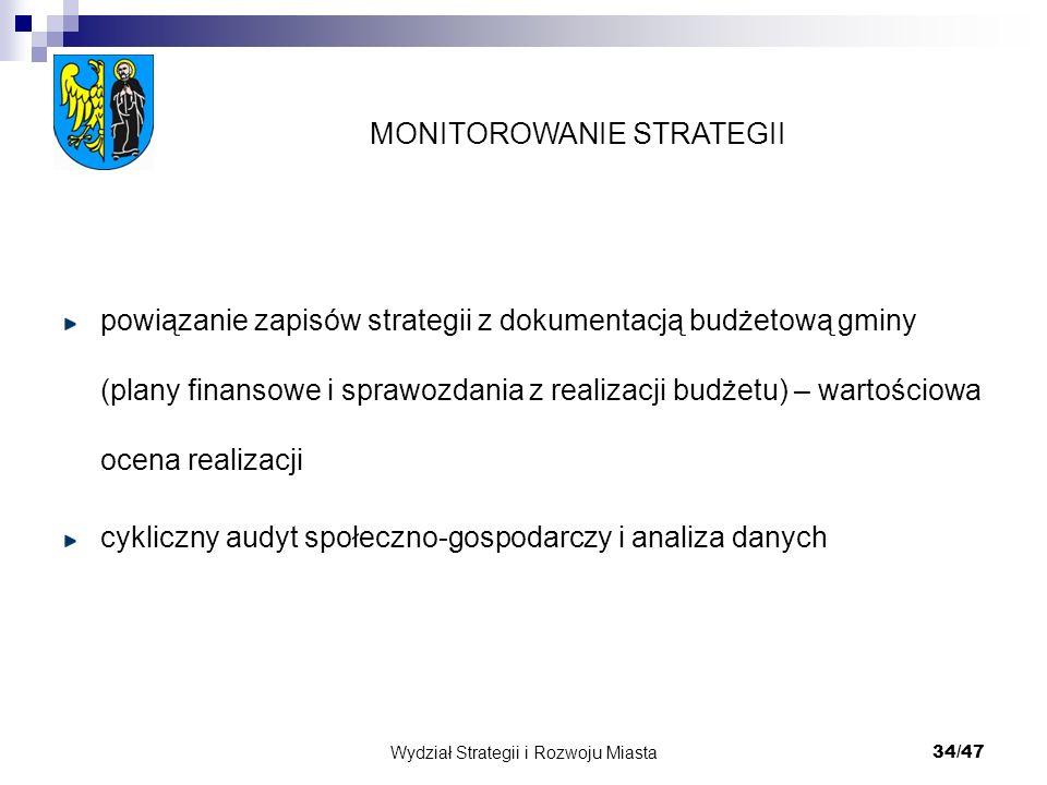 Wydział Strategii i Rozwoju Miasta 34/47 powiązanie zapisów strategii z dokumentacją budżetową gminy (plany finansowe i sprawozdania z realizacji budż