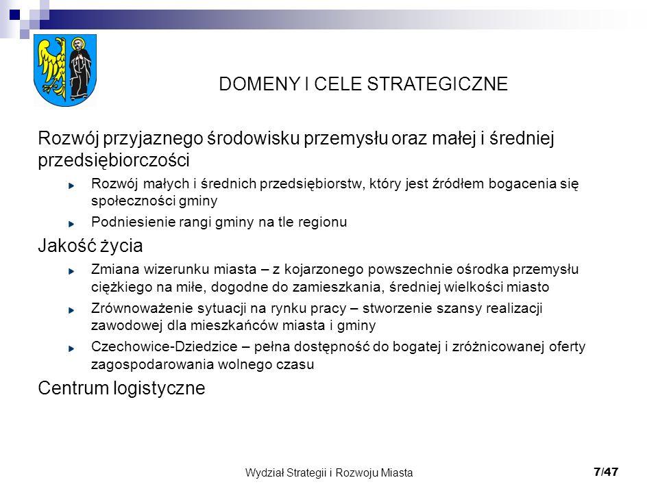 Wydział Strategii i Rozwoju Miasta 7/47 Rozwój przyjaznego środowisku przemysłu oraz małej i średniej przedsiębiorczości Rozwój małych i średnich prze
