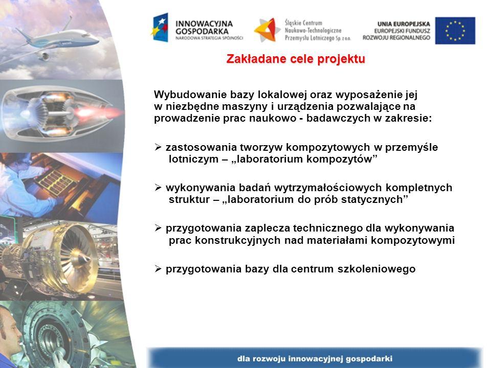 Zakładane cele projektu Wybudowanie bazy lokalowej oraz wyposażenie jej w niezbędne maszyny i urządzenia pozwalające na prowadzenie prac naukowo - bad