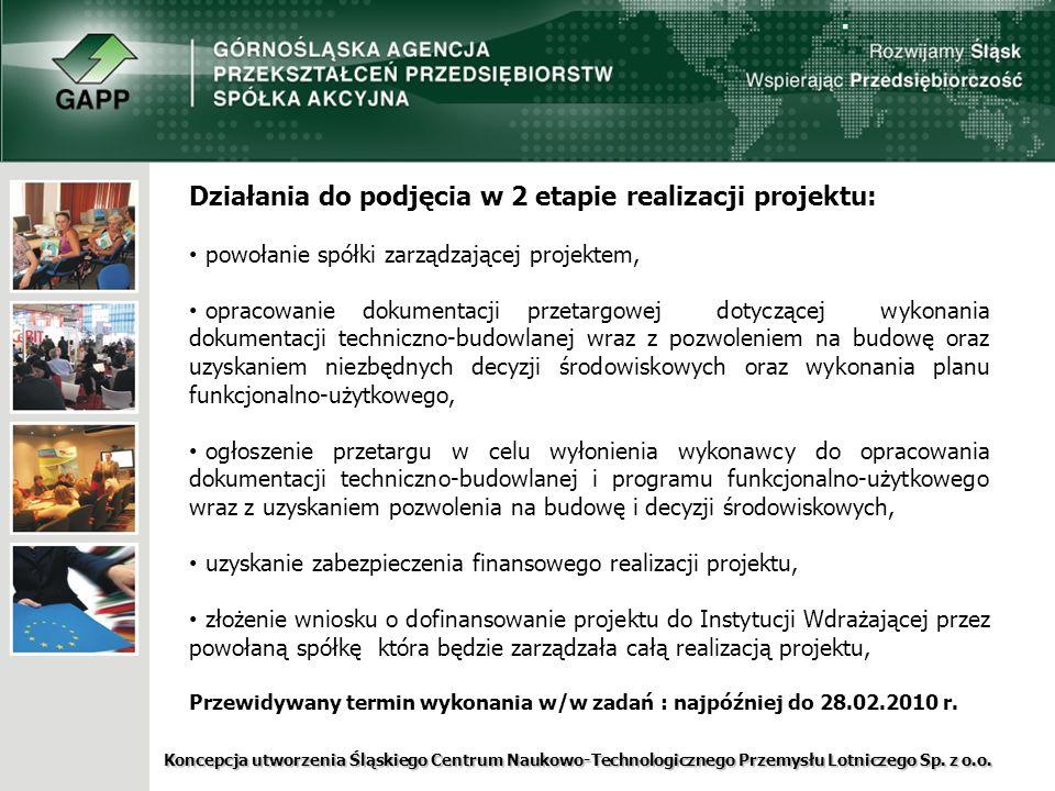Koncepcja utworzenia Śląskiego Centrum Naukowo-Technologicznego Przemysłu Lotniczego Sp.