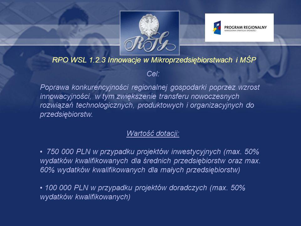 Typy projektów: 1.Wdrażanie i komercjalizacja technologii i produktów innowacyjnych.