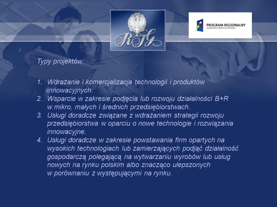 Harmonogram naboru wniosków o dofinansowanie: Terminy naboru wnioskówAlokacja w mln EUR I kwartał 200920,0 8 grudnia 2009 – 5 lutego 201020,0 7 grudnia 2010 – 7 lutego 201110,2 7 grudnia 2011 – 6 lutego 201211,0