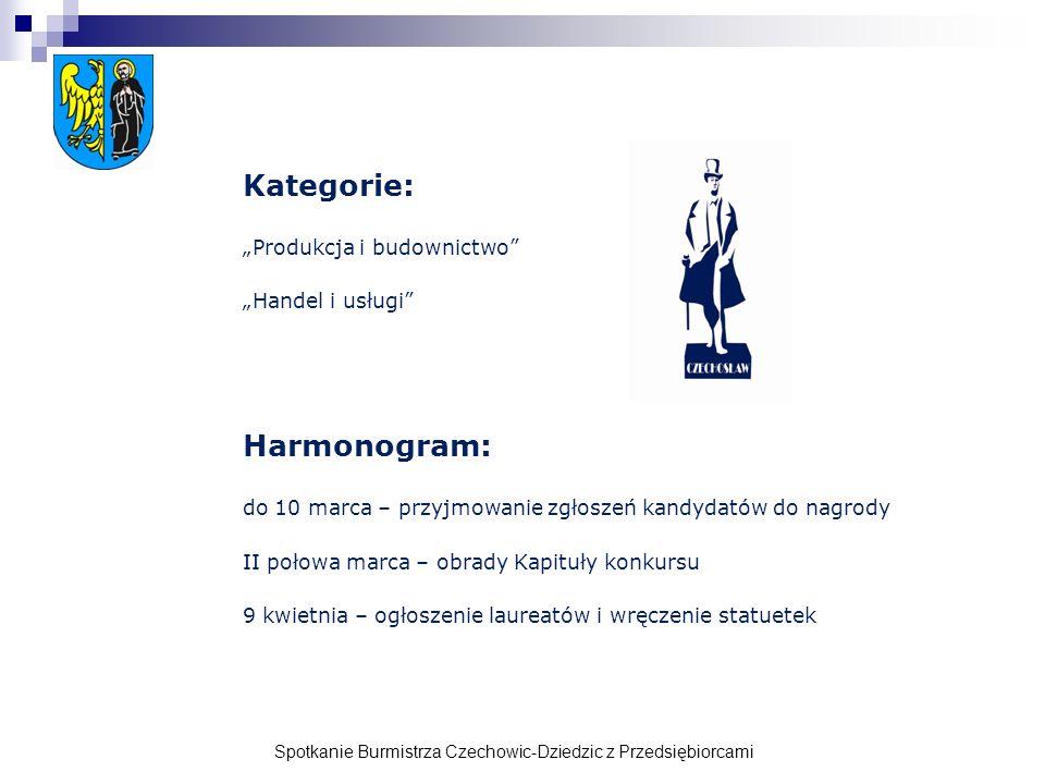 Spotkanie Burmistrza Czechowic-Dziedzic z Przedsiębiorcami Kategorie: Produkcja i budownictwo Handel i usługi Harmonogram: do 10 marca – przyjmowanie zgłoszeń kandydatów do nagrody II połowa marca – obrady Kapituły konkursu 9 kwietnia – ogłoszenie laureatów i wręczenie statuetek