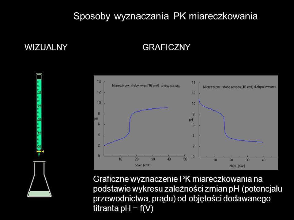 Sposoby wyznaczania PK miareczkowania Graficzne wyznaczenie PK miareczkowania na podstawie wykresu zależności zmian pH (potencjału przewodnictwa, prąd
