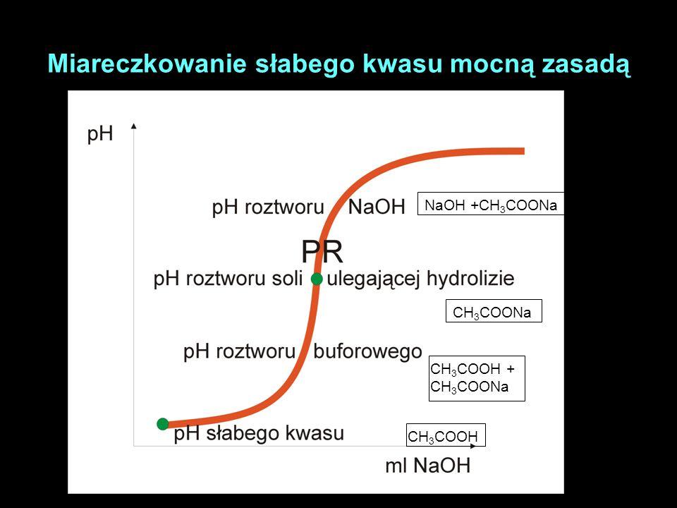 Miareczkowanie słabego kwasu mocną zasadą CH 3 COOH CH 3 COOH + CH 3 COONa CH 3 COONa NaOH +CH 3 COONa