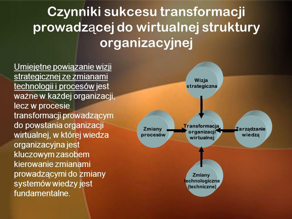 Czynniki sukcesu transformacji prowadz ą cej do wirtualnej struktury organizacyjnej Umiejętne powiązanie wizji strategicznej ze zmianami technologii i