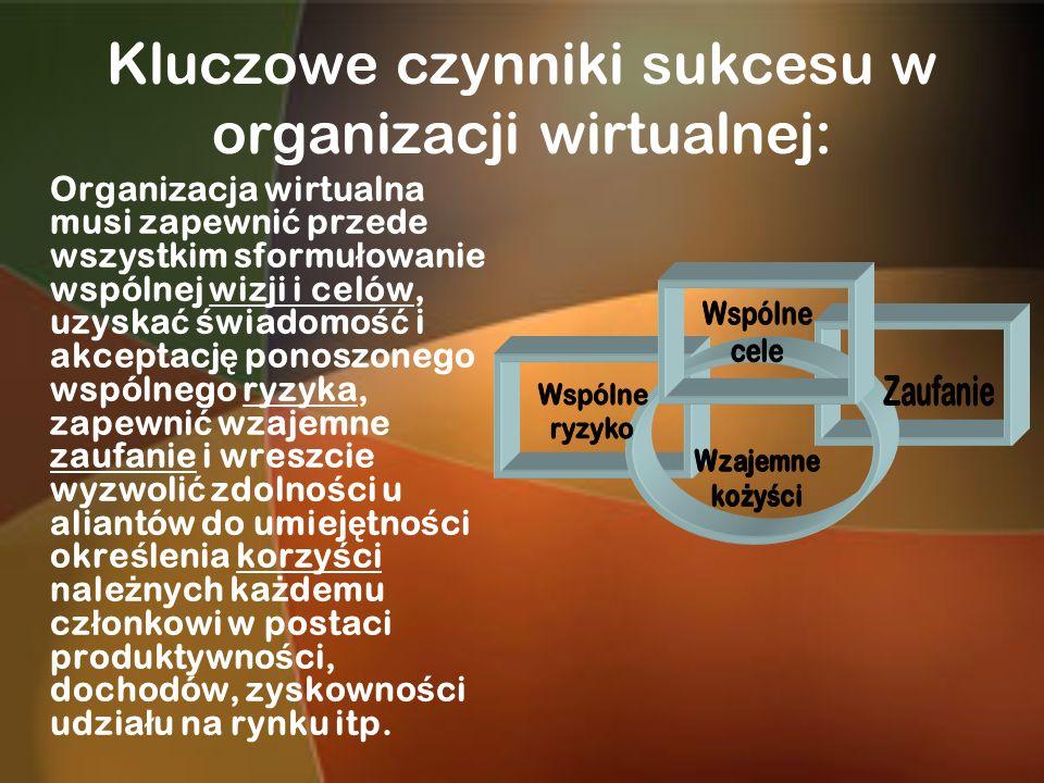 Kluczowe czynniki sukcesu w organizacji wirtualnej: Organizacja wirtualna musi zapewni ć przede wszystkim sformu ł owanie wspólnej wizji i celów, uzys