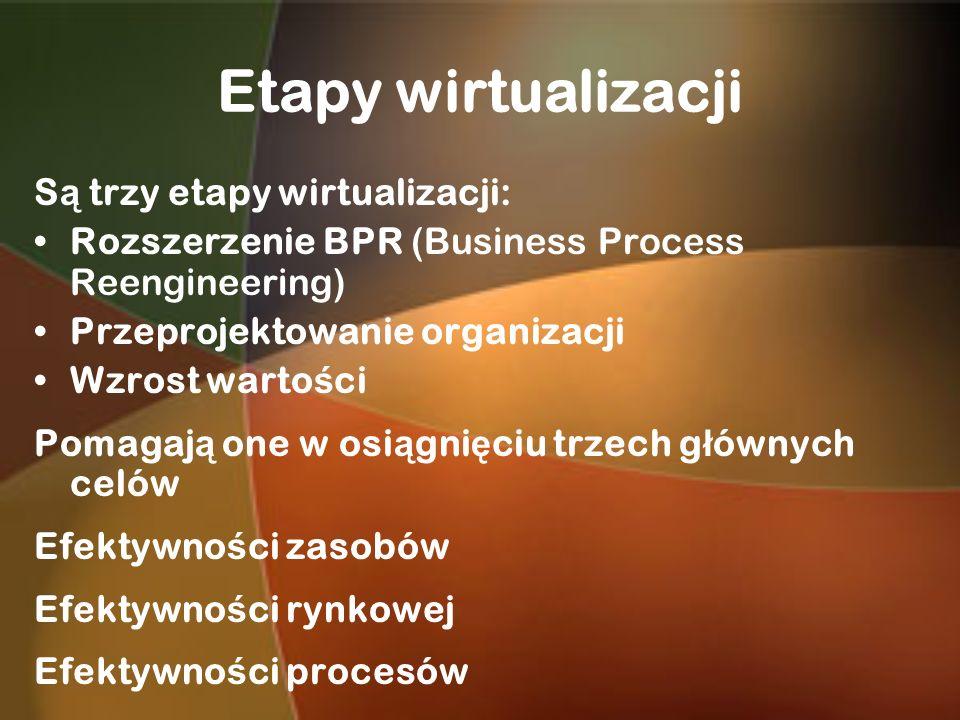 Etapy wirtualizacji S ą trzy etapy wirtualizacji: Rozszerzenie BPR (Business Process Reengineering) Przeprojektowanie organizacji Wzrost warto ś ci Po