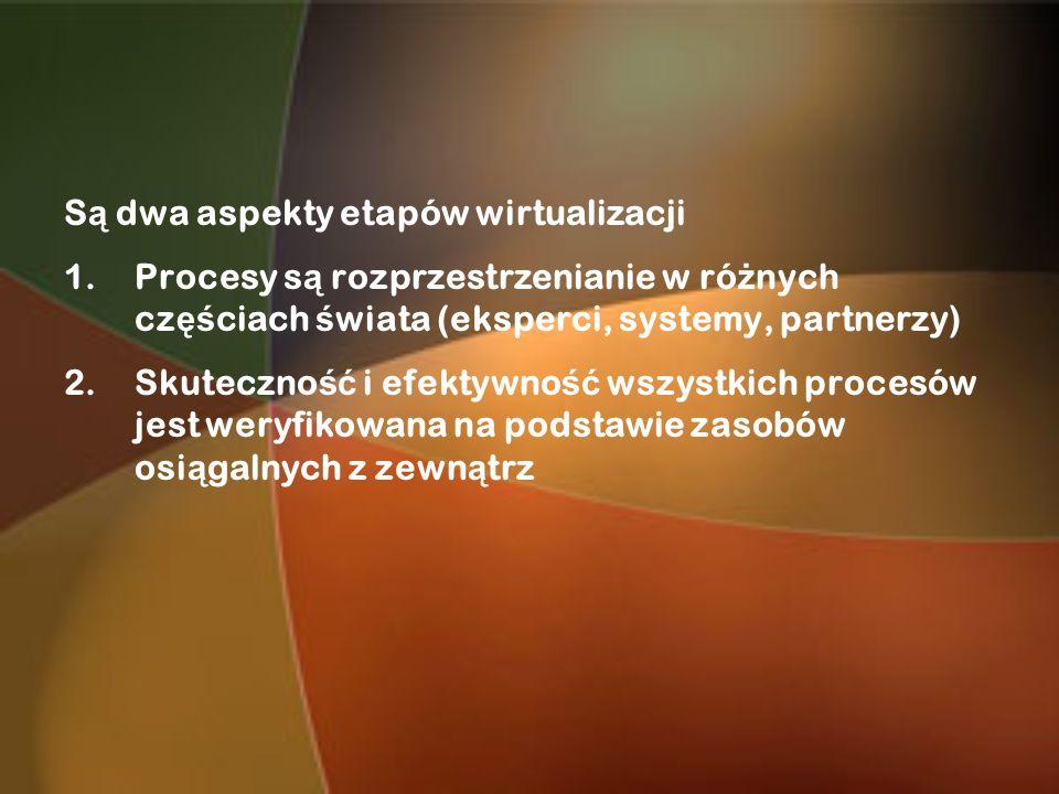 S ą dwa aspekty etapów wirtualizacji 1.Procesy s ą rozprzestrzenianie w ró ż nych cz ęś ciach ś wiata (eksperci, systemy, partnerzy) 2.Skuteczno ść i