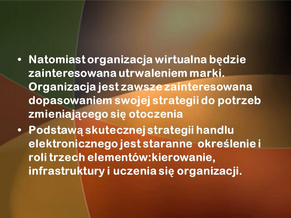 Natomiast organizacja wirtualna b ę dzie zainteresowana utrwaleniem marki. Organizacja jest zawsze zainteresowana dopasowaniem swojej strategii do pot