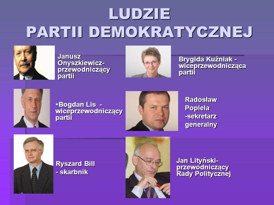 LUDZIE PARTII DEMOKRATYCZNEJ Brygida Kuźniak - wiceprzewodnicząca partii Bogdan Lis - wiceprzewodniczący partii Bogdan Lis - wiceprzewodniczący partii