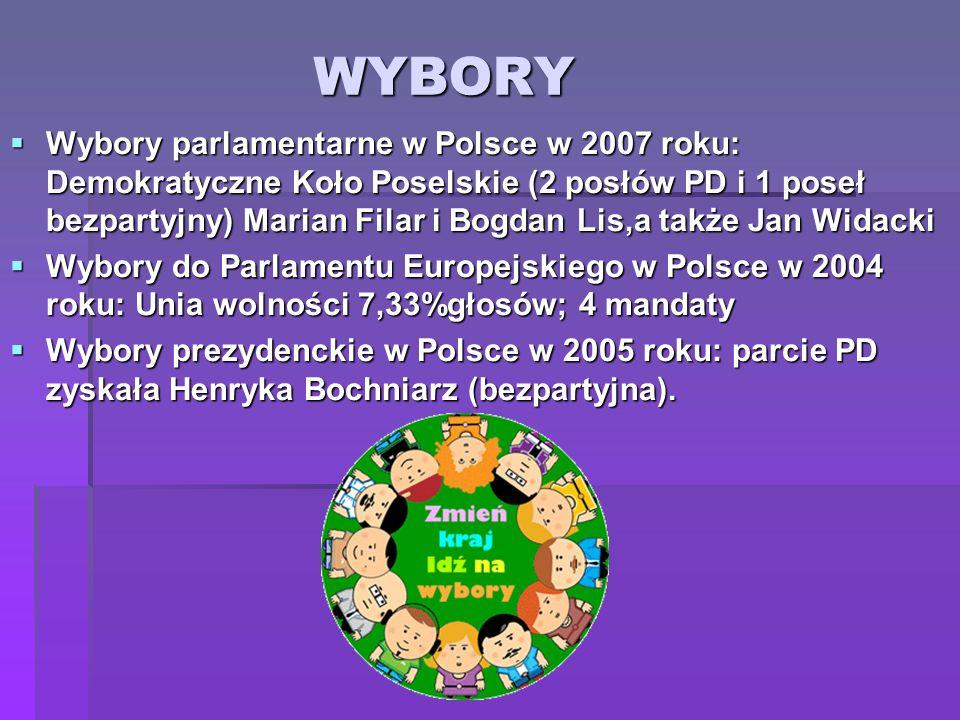 WYBORY Wybory parlamentarne w Polsce w 2007 roku: Demokratyczne Koło Poselskie (2 posłów PD i 1 poseł bezpartyjny) Marian Filar i Bogdan Lis,a także J