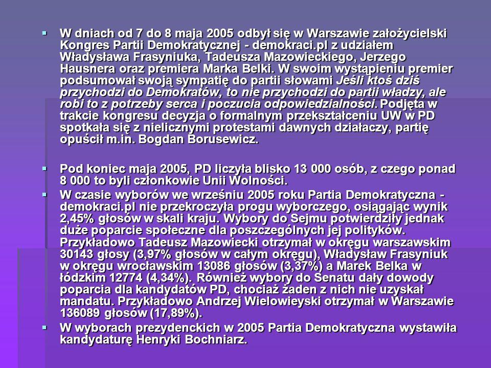 W dniach od 7 do 8 maja 2005 odbył się w Warszawie założycielski Kongres Partii Demokratycznej - demokraci.pl z udziałem Władysława Frasyniuka, Tadeus