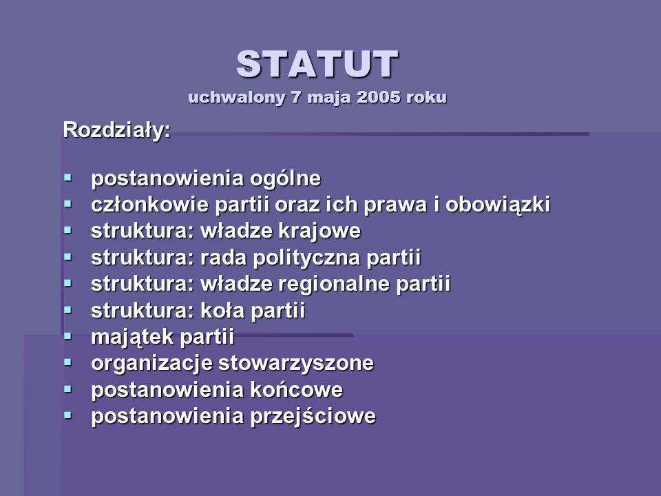STATUT uchwalony 7 maja 2005 roku Rozdziały: postanowienia ogólne postanowienia ogólne członkowie partii oraz ich prawa i obowiązki członkowie partii