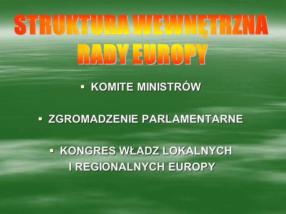 KOMITE MINISTRÓW KOMITE MINISTRÓW ZGROMADZENIE PARLAMENTARNE ZGROMADZENIE PARLAMENTARNE KONGRES WŁADZ LOKALNYCH KONGRES WŁADZ LOKALNYCH I REGIONALNYCH