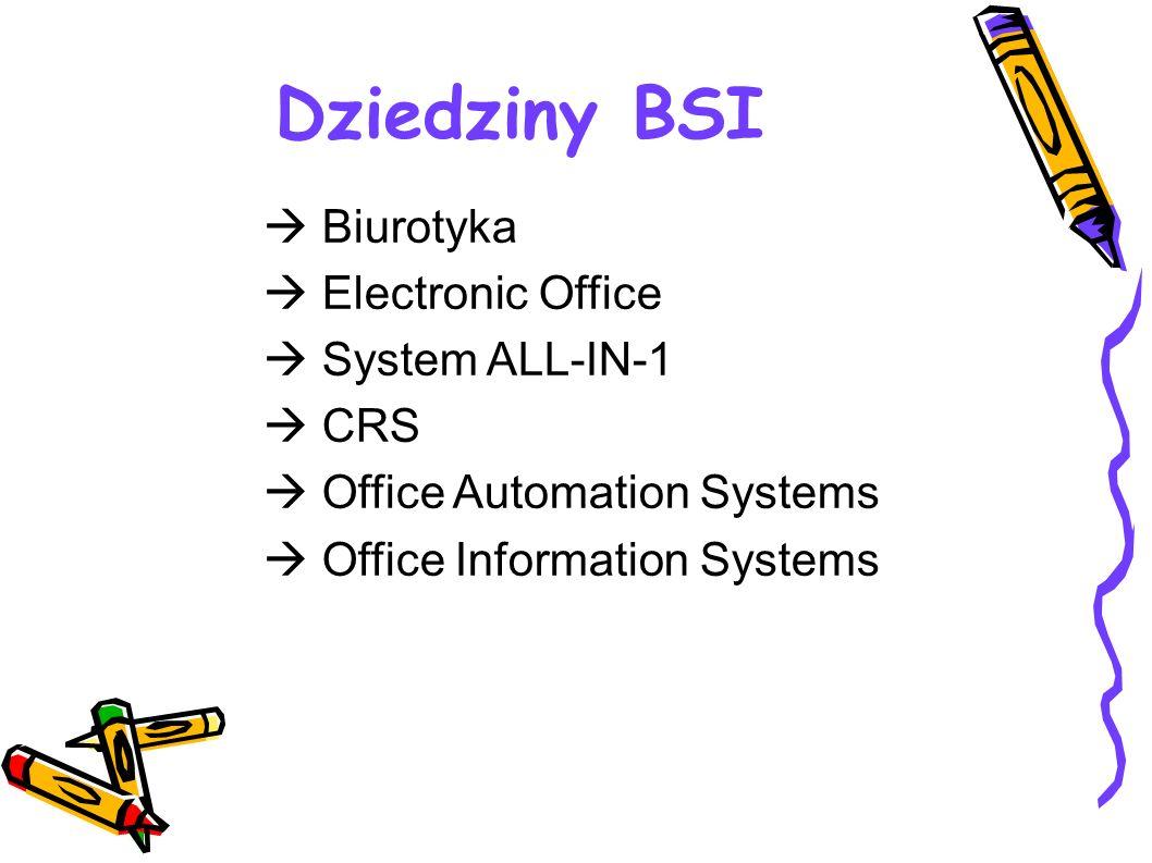Biurotyka (automatyzacja biura) – dyscyplina stosująca technikę informatyczną w celu zwiększenia wydajności pracy administracji.