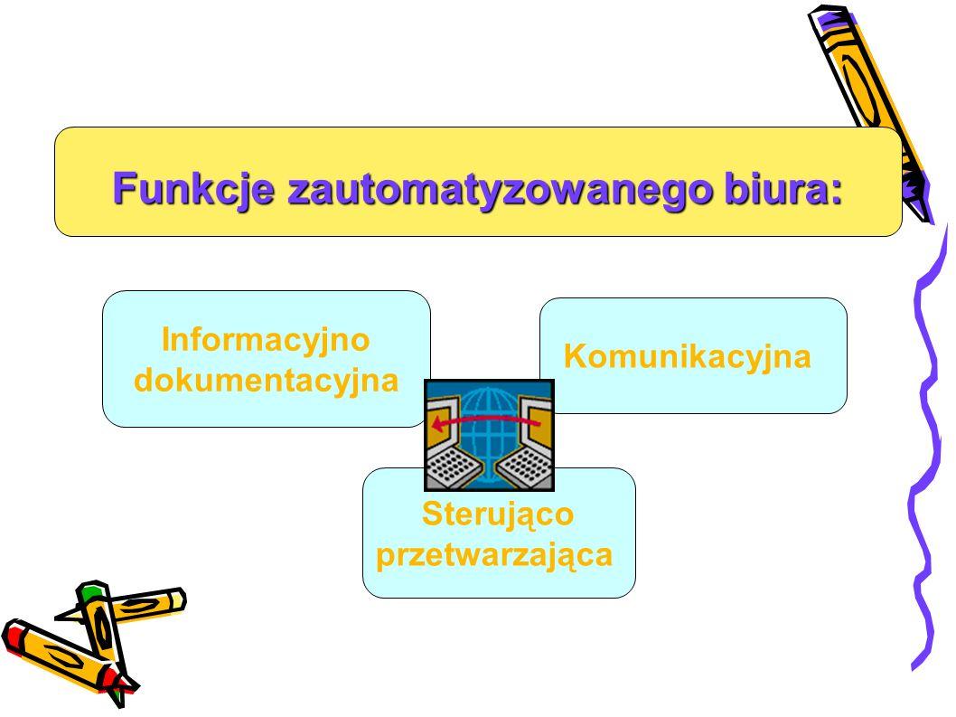 Funkcje zautomatyzowanego biura: Sterująco przetwarzająca Informacyjno dokumentacyjna Komunikacyjna