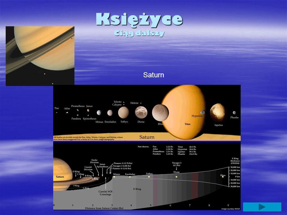 Księżyce Ciąg dalszy Saturn