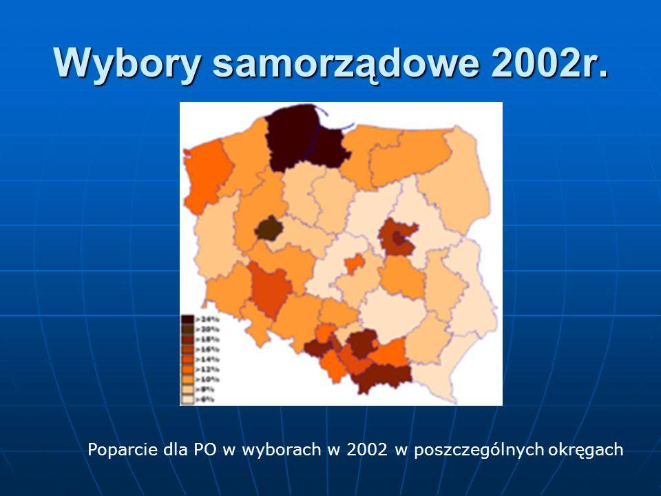 Wybory samorządowe 2002r. Poparcie dla PO w wyborach w 2002 w poszczególnych okręgach