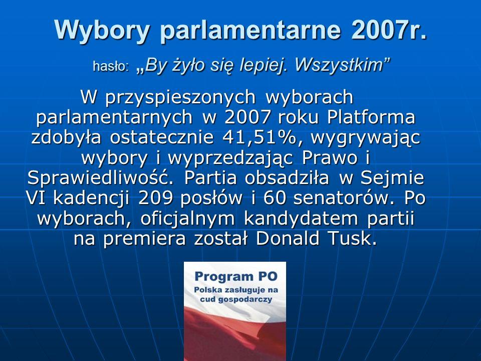Wybory parlamentarne 2007r. hasło: By żyło się lepiej. Wszystkim W przyspieszonych wyborach parlamentarnych w 2007 roku Platforma zdobyła ostatecznie
