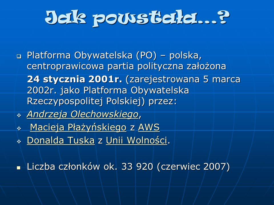 Jak powstała…? Platforma Obywatelska (PO) – polska, centroprawicowa partia polityczna założona Platforma Obywatelska (PO) – polska, centroprawicowa pa